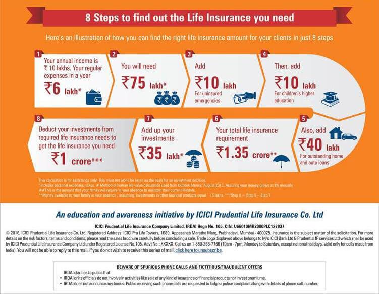 Term Insurance Consultants