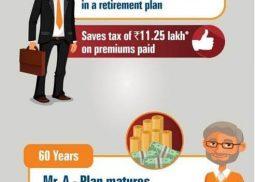 Retirement Income Solution